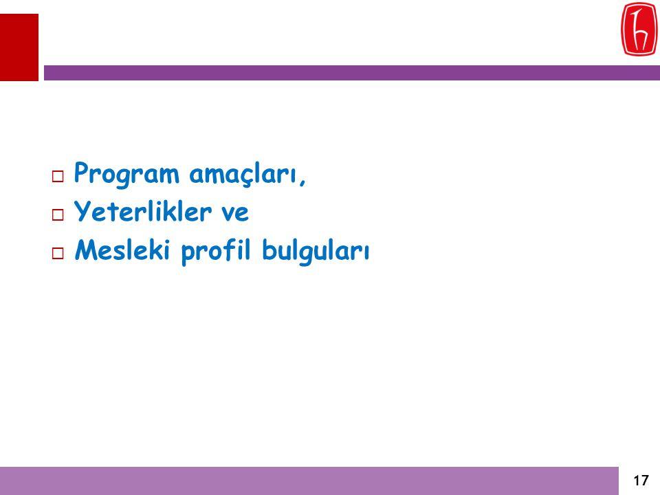  Program amaçları,  Yeterlikler ve  Mesleki profil bulguları 17