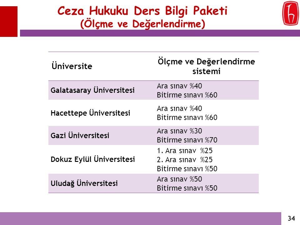 Ceza Hukuku Ders Bilgi Paketi (Ölçme ve Değerlendirme) Üniversite Ölçme ve Değerlendirme sistemi Galatasaray Üniversitesi Ara sınav %40 Bitirme sınavı