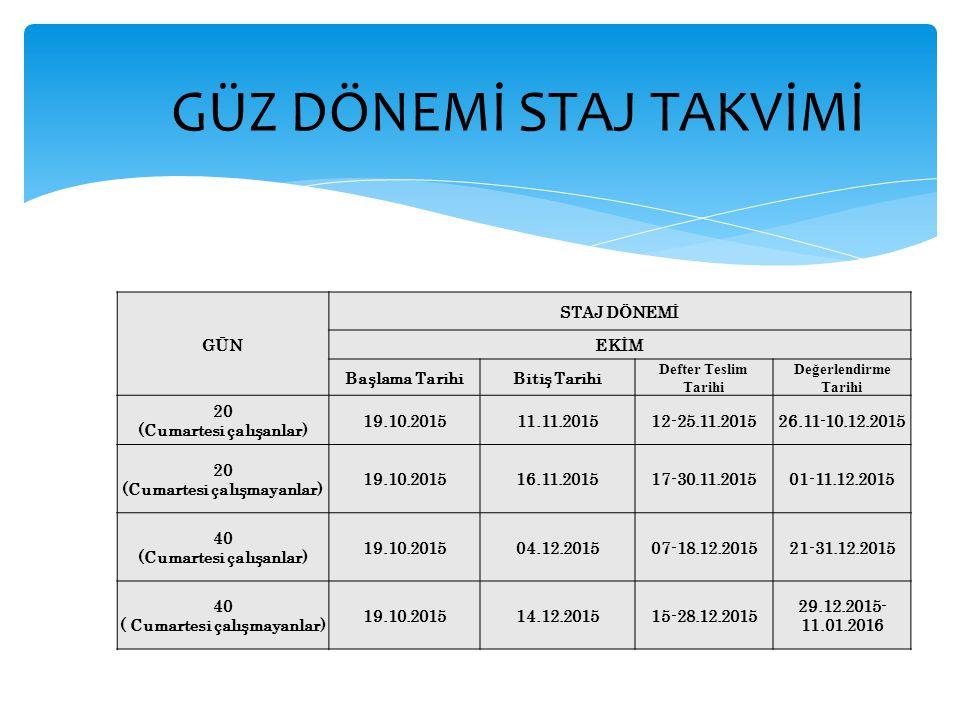 GÜN STAJ DÖNEMİ EKİM Başlama TarihiBitiş Tarihi Defter Teslim Tarihi Değerlendirme Tarihi 20 (Cumartesi çalışanlar) 19.10.201511.11.201512-25.11.20152