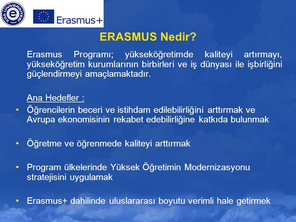 ERASMUS Nedir? Erasmus Programı; yükseköğretimde kaliteyi artırmayı, yükseköğretim kurumlarının birbirleri ve iş dünyası ile işbirliğini güçlendirmeyi
