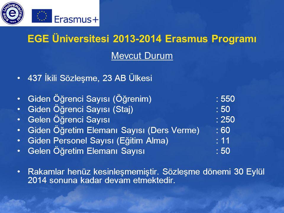 EGE Üniversitesi 2013-2014 Erasmus Programı Mevcut Durum 437 İkili Sözleşme, 23 AB Ülkesi Giden Öğrenci Sayısı (Öğrenim): 550 Giden Öğrenci Sayısı (St