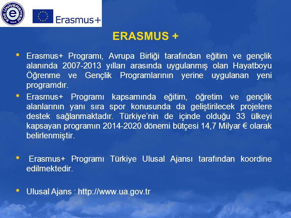 ERASMUS + Erasmus+ Programı, Avrupa Birliği tarafından eğitim ve gençlik alanında 2007-2013 yılları arasında uygulanmış olan Hayatboyu Öğrenme ve Genç