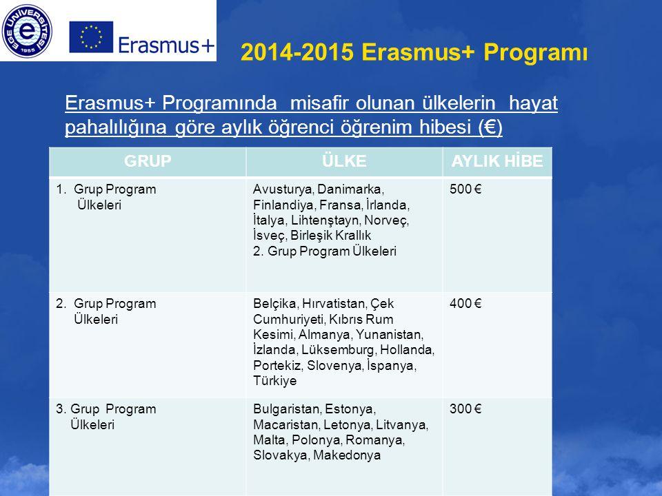 2014-2015 Erasmus+ Programı Erasmus+ Programında misafir olunan ülkelerin hayat pahalılığına göre aylık öğrenci öğrenim hibesi (€) GRUPÜLKEAYLIK HİBE