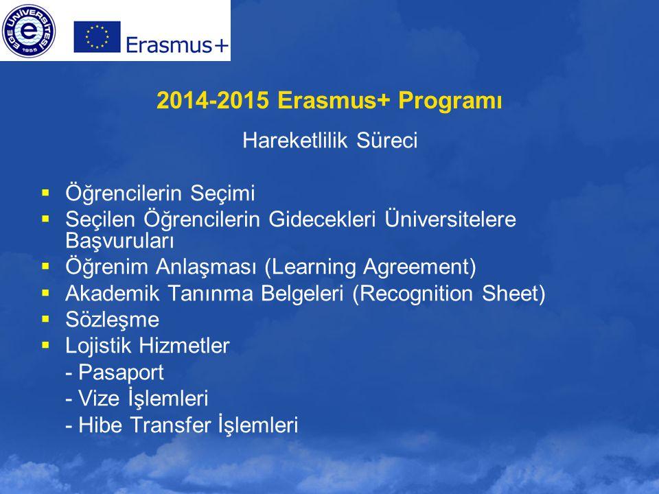 2014-2015 Erasmus+ Programı Hareketlilik Süreci  Öğrencilerin Seçimi  Seçilen Öğrencilerin Gidecekleri Üniversitelere Başvuruları  Öğrenim Anlaşmas