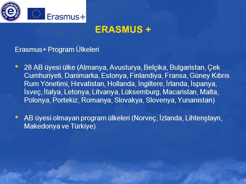 ERASMUS + Erasmus+ Program Ülkeleri 28 AB üyesi ülke (Almanya, Avusturya, Belçika, Bulgaristan, Çek Cumhuriyeti, Danimarka, Estonya, Finlandiya, Frans