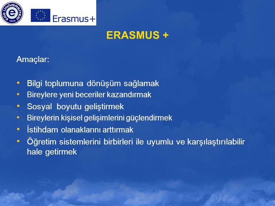 ERASMUS + Amaçlar: Bilgi toplumuna dönüşüm sağlamak Bireylere yeni beceriler kazandırmak Sosyal boyutu geliştirmek Bireylerin kişisel gelişimlerini gü
