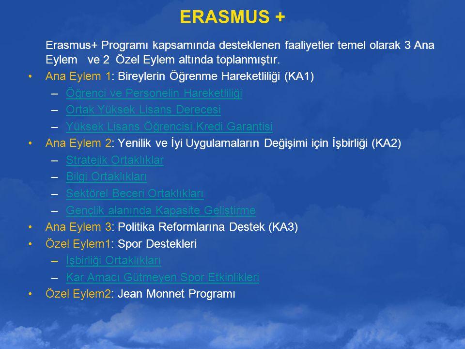 ERASMUS + Erasmus+ Programı kapsamında desteklenen faaliyetler temel olarak 3 Ana Eylem ve 2 Özel Eylem altında toplanmıştır. Ana Eylem 1: Bireylerin