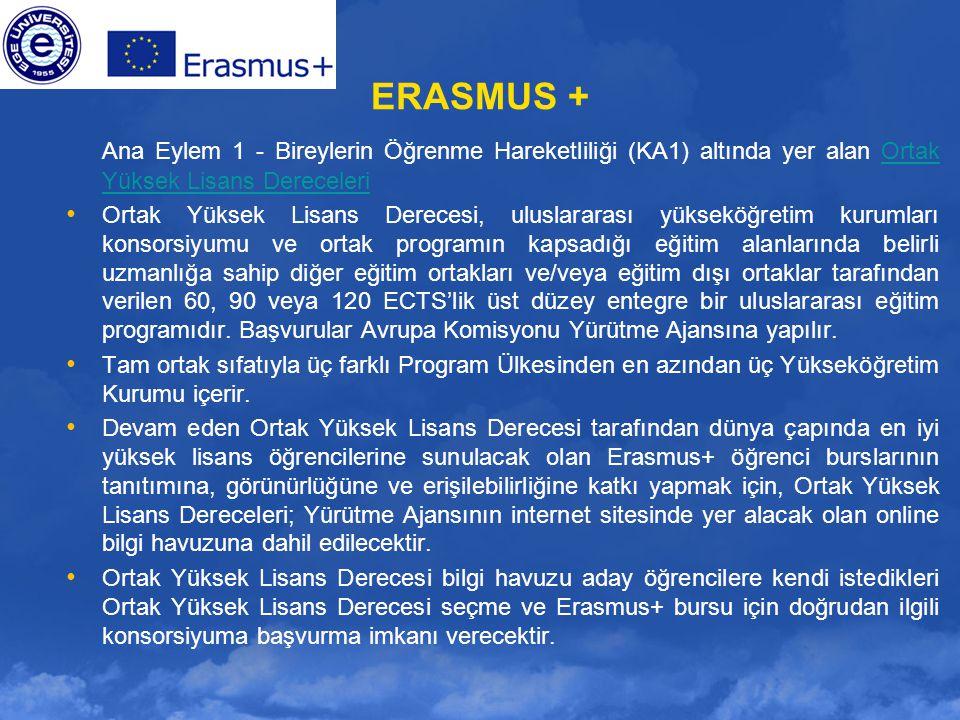 ERASMUS + Ana Eylem 1 - Bireylerin Öğrenme Hareketliliği (KA1) altında yer alan Ortak Yüksek Lisans DereceleriOrtak Yüksek Lisans Dereceleri Ortak Yük