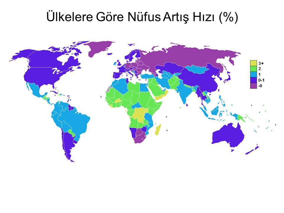 Ülkelere Göre Nüfus Artış Hızı (%)
