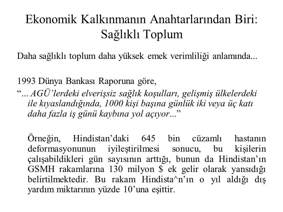 Ekonomik Kalkınmanın Anahtarlarından Biri: Sağlıklı Toplum Daha sağlıklı toplum daha yüksek emek verimliliği anlamında... 1993 Dünya Bankası Raporuna