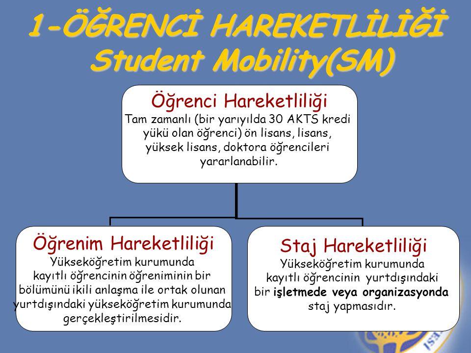 1-ÖĞRENCİ HAREKETLİLİĞİ Student Mobility(SM) Öğrenci Hareketliliği Tam zamanlı (bir yarıyılda 30 AKTS kredi yükü olan öğrenci) ön lisans, lisans, yüksek lisans, doktora öğrencileri yararlanabilir.
