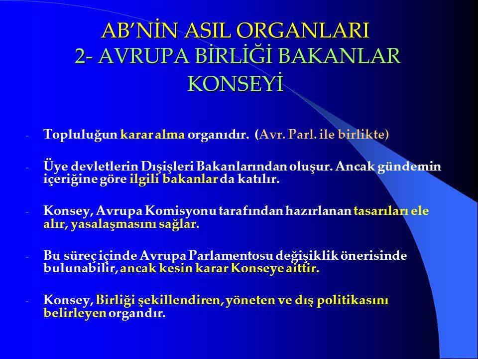 AB'NİN ASIL ORGANLARI 2- AVRUPA BİRLİĞİ BAKANLAR KONSEYİ - Topluluğun karar alma organıdır. (Avr. Parl. ile birlikte) - Üye devletlerin Dışişleri Baka