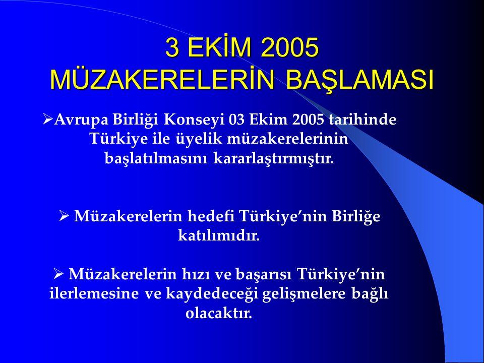 3 EKİM 2005 MÜZAKERELERİN BAŞLAMASI  Avrupa Birliği Konseyi 03 Ekim 2005 tarihinde Türkiye ile üyelik müzakerelerinin başlatılmasını kararlaştırmıştı