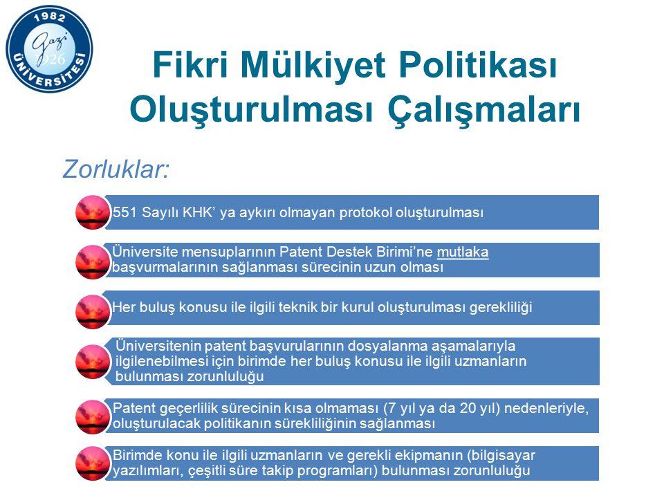 İletişim: Patent Destek Birimi Gazi Üniversitesi Rektörlüğü 06500 Teknikokullar Ankara Tel: 312 202 2023 Faks:312 202 2628 E-posta: patent@gazi.edu.tr, ozgeeken@gazi.edu.trpatent@gazi.edu.trozgeeken@gazi.edu.tr Web: http://www.patent.gazi.edu.trhttp://www.patent.gazi.edu.tr