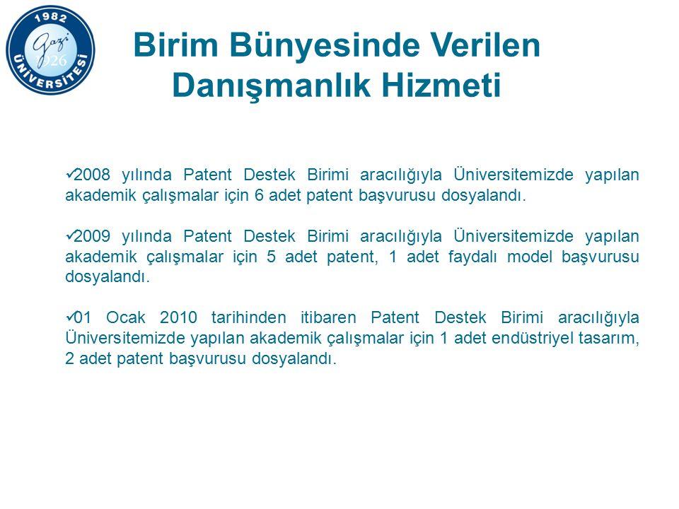 2008 yılında Patent Destek Birimi aracılığıyla Üniversitemizde yapılan akademik çalışmalar için 6 adet patent başvurusu dosyalandı.