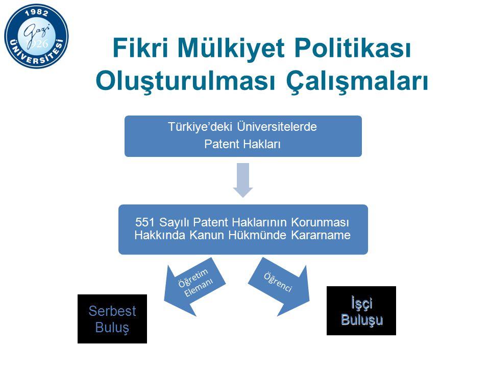 Serbest Buluş İşçi Buluşu Fikri Mülkiyet Politikası Oluşturulması Çalışmaları