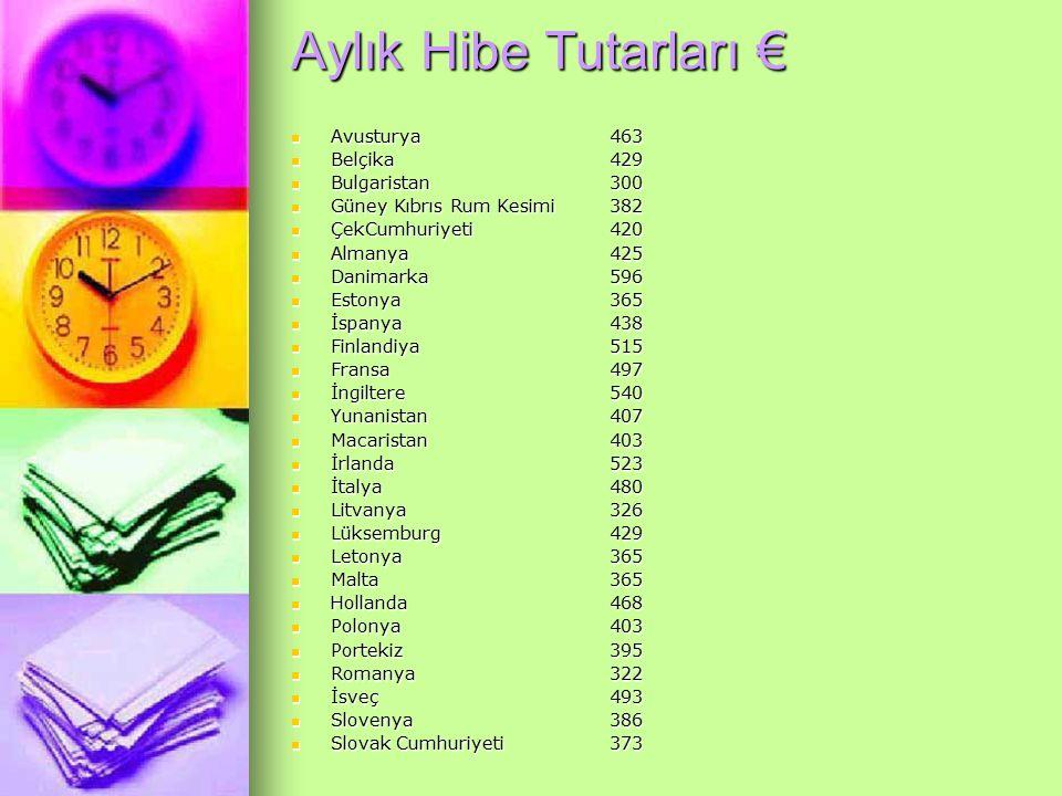 Avusturya 463 Avusturya 463 Belçika 429 Belçika 429 Bulgaristan 300 Bulgaristan 300 Güney Kıbrıs Rum Kesimi382 Güney Kıbrıs Rum Kesimi382 ÇekCumhuriye