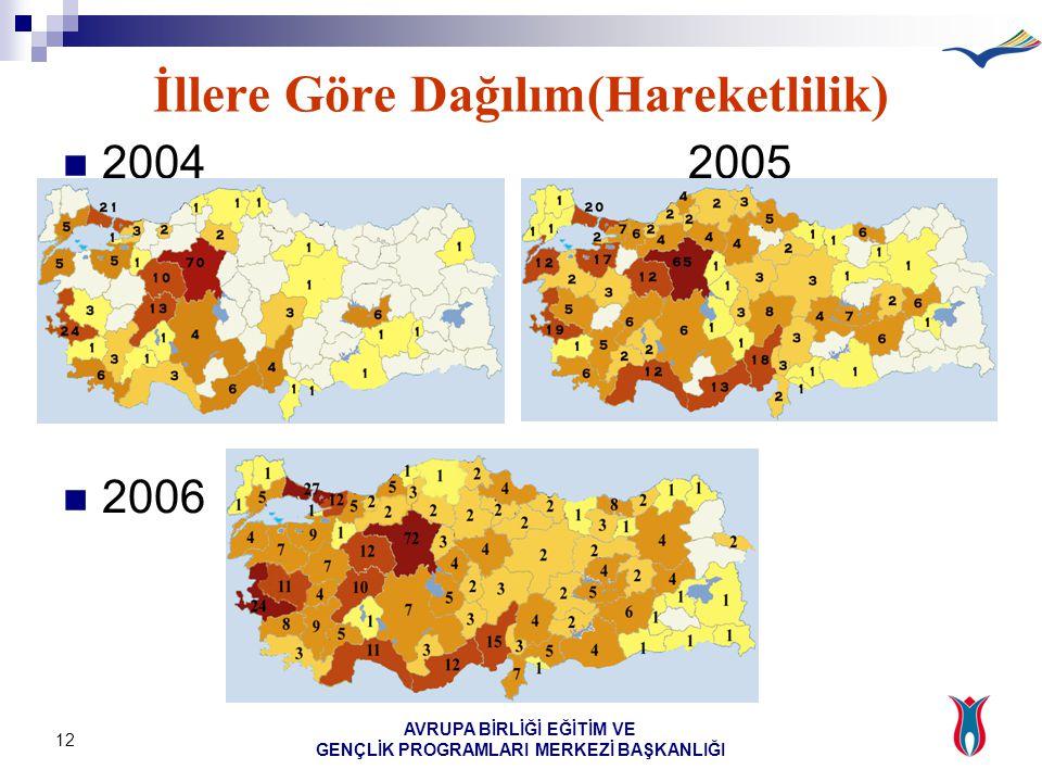 AVRUPA BİRLİĞİ EĞİTİM VE GENÇLİK PROGRAMLARI MERKEZİ BAŞKANLIĞI 12 İllere Göre Dağılım(Hareketlilik) 20042005 2006