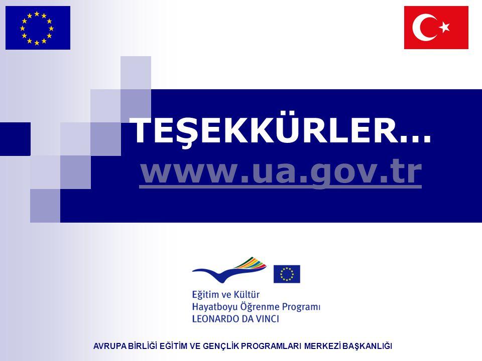AVRUPA BİRLİĞİ EĞİTİM VE GENÇLİK PROGRAMLARI MERKEZİ BAŞKANLIĞI TEŞEKKÜRLER… www.ua.gov.tr www.ua.gov.tr