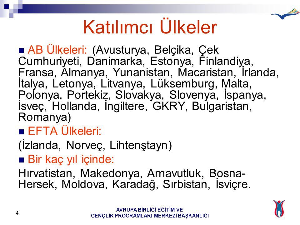 AVRUPA BİRLİĞİ EĞİTİM VE GENÇLİK PROGRAMLARI MERKEZİ BAŞKANLIĞI 4 AB Ülkeleri: (Avusturya, Belçika, Çek Cumhuriyeti, Danimarka, Estonya, Finlandiya, Fransa, Almanya, Yunanistan, Macaristan, İrlanda, İtalya, Letonya, Litvanya, Lüksemburg, Malta, Polonya, Portekiz, Slovakya, Slovenya, İspanya, İsveç, Hollanda, İngiltere, GKRY, Bulgaristan, Romanya) EFTA Ülkeleri: (İzlanda, Norveç, Lihtenştayn) Bir kaç yıl içinde: Hırvatistan, Makedonya, Arnavutluk, Bosna- Hersek, Moldova, Karadağ, Sırbistan, İsviçre.