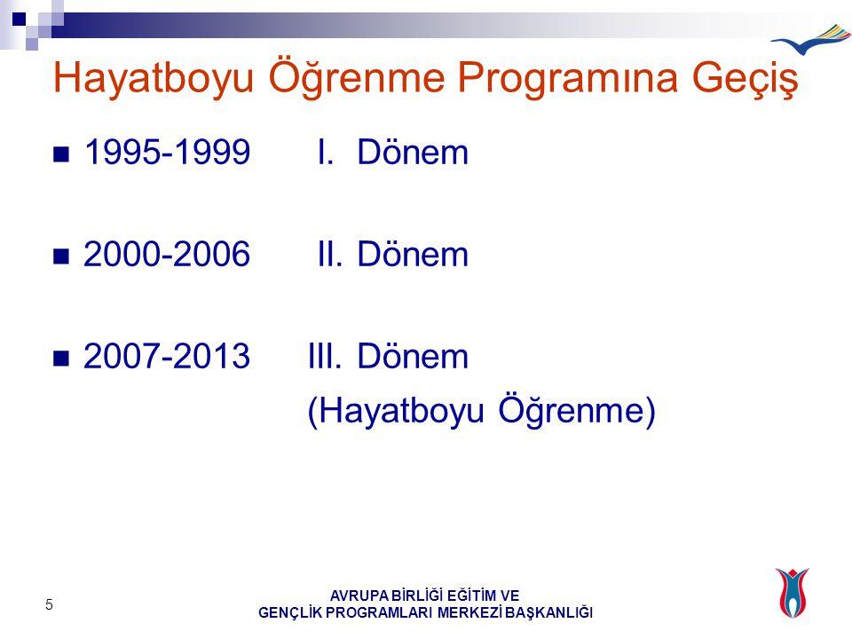 AVRUPA BİRLİĞİ EĞİTİM VE GENÇLİK PROGRAMLARI MERKEZİ BAŞKANLIĞI 5 Hayatboyu Öğrenme Programına Geçiş 1995-1999 I.