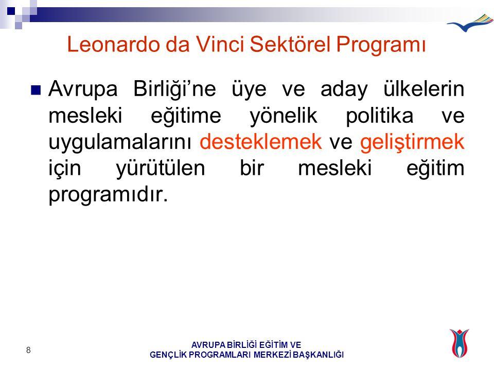 AVRUPA BİRLİĞİ EĞİTİM VE GENÇLİK PROGRAMLARI MERKEZİ BAŞKANLIĞI 8 Leonardo da Vinci Sektörel Programı Avrupa Birliği'ne üye ve aday ülkelerin mesleki eğitime yönelik politika ve uygulamalarını desteklemek ve geliştirmek için yürütülen bir mesleki eğitim programıdır.