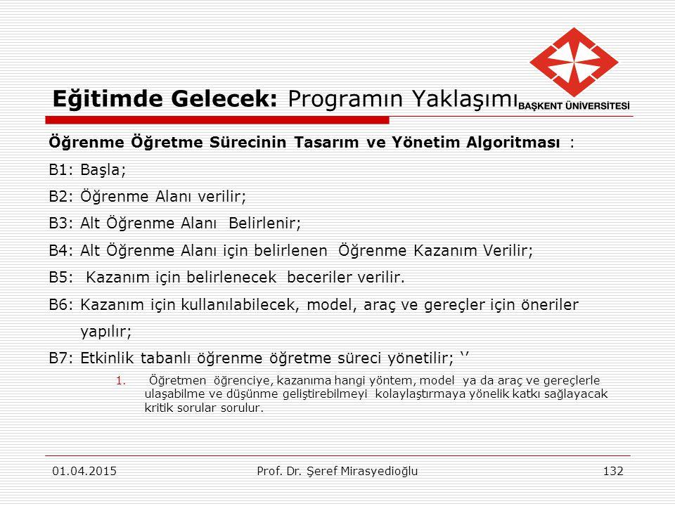 Eğitimde Gelecek: Programın Yaklaşımı Öğrenme Öğretme Sürecinin Tasarım ve Yönetim Algoritması : B1: Başla; B2: Öğrenme Alanı verilir; B3: Alt Öğrenme