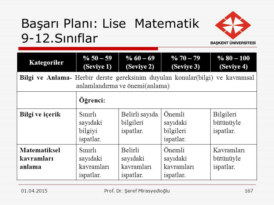 01.04.2015Prof. Dr. Şeref Mirasyedioğlu167 Başarı Planı: Lise Matematik 9-12.Sınıflar Kategoriler % 50 – 59 (Seviye 1) % 60 – 69 (Seviye 2) % 70 – 79