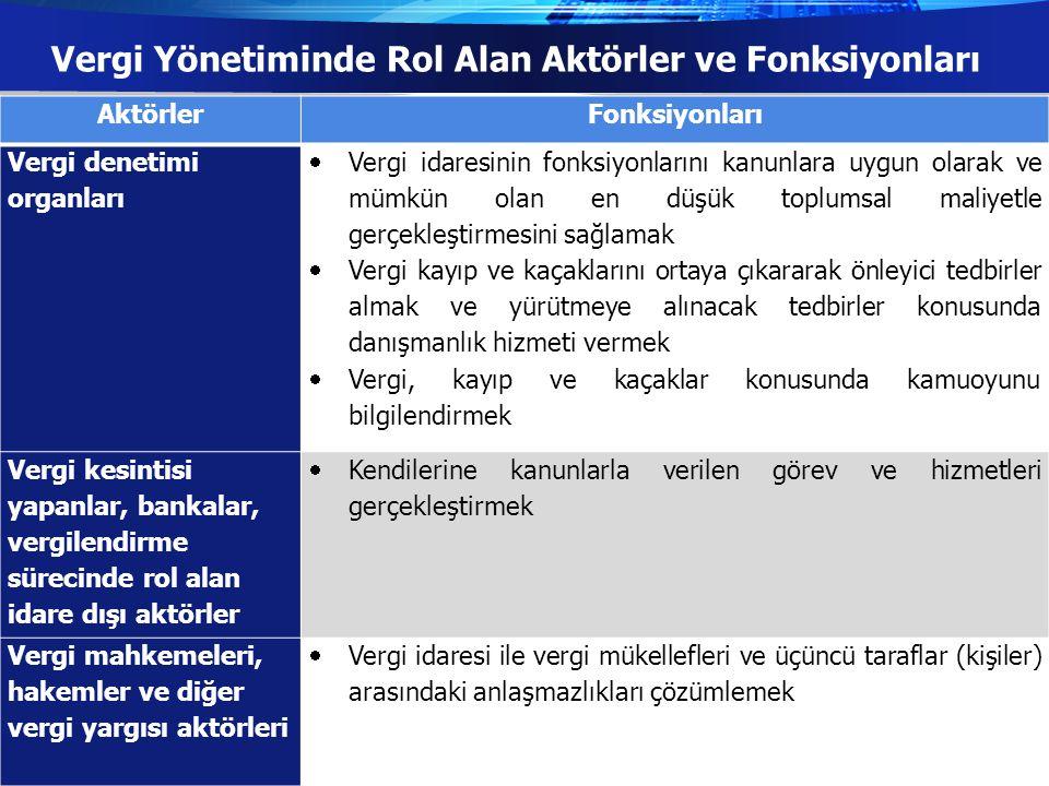Vergi Yönetiminde Rol Alan Aktörler ve Fonksiyonları AktörlerFonksiyonları Vergi denetimi organları  Vergi idaresinin fonksiyonlarını kanunlara uygun