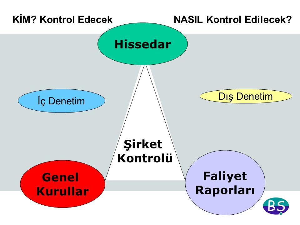 Şirket Kontrolü Hissedar Genel Kurullar Faliyet Raporları İç Denetim Dış Denetim KİM.