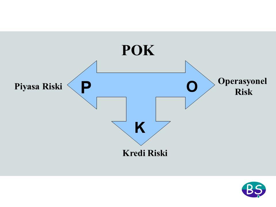 Piyasa Riski Kredi Riski Operasyonel Risk POK P O K