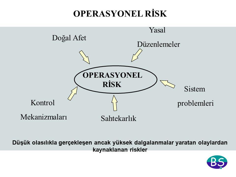 OPERASYONEL RİSK OPERASYONEL RİSK Düşük olasılıkla gerçekleşen ancak yüksek dalgalanmalar yaratan olaylardan kaynaklanan riskler Doğal Afet Sahtekarlık Kontrol Mekanizmaları Yasal Düzenlemeler Sistem problemleri