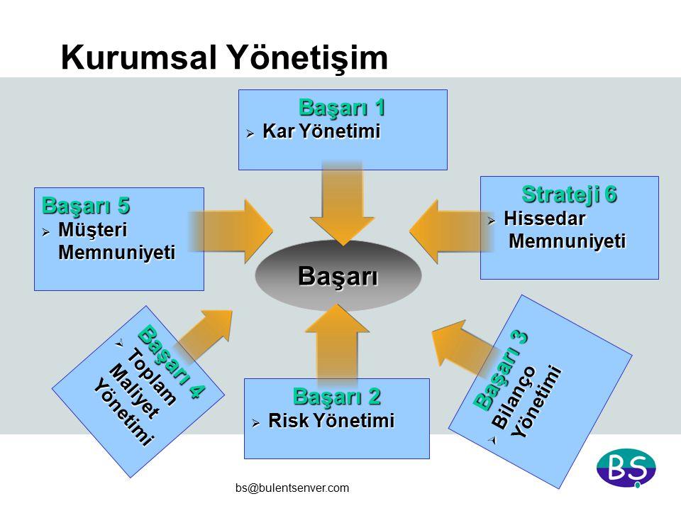 bs@bulentsenver.com Başarı Başarı 5  Müşteri Memnuniyeti Strateji 6  Hissedar Memnuniyeti Başarı 2  Risk Yönetimi Başarı 1  Kar Yönetimi Kurumsal Yönetişim Başarı 3  Bilanço Yönetimi Başarı 4  Toplam Maliyet Yönetimi