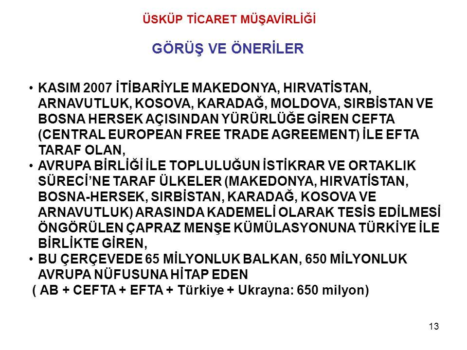 13 ÜSKÜP TİCARET MÜŞAVİRLİĞİ GÖRÜŞ VE ÖNERİLER KASIM 2007 İTİBARİYLE MAKEDONYA, HIRVATİSTAN, ARNAVUTLUK, KOSOVA, KARADAĞ, MOLDOVA, SIRBİSTAN VE BOSNA