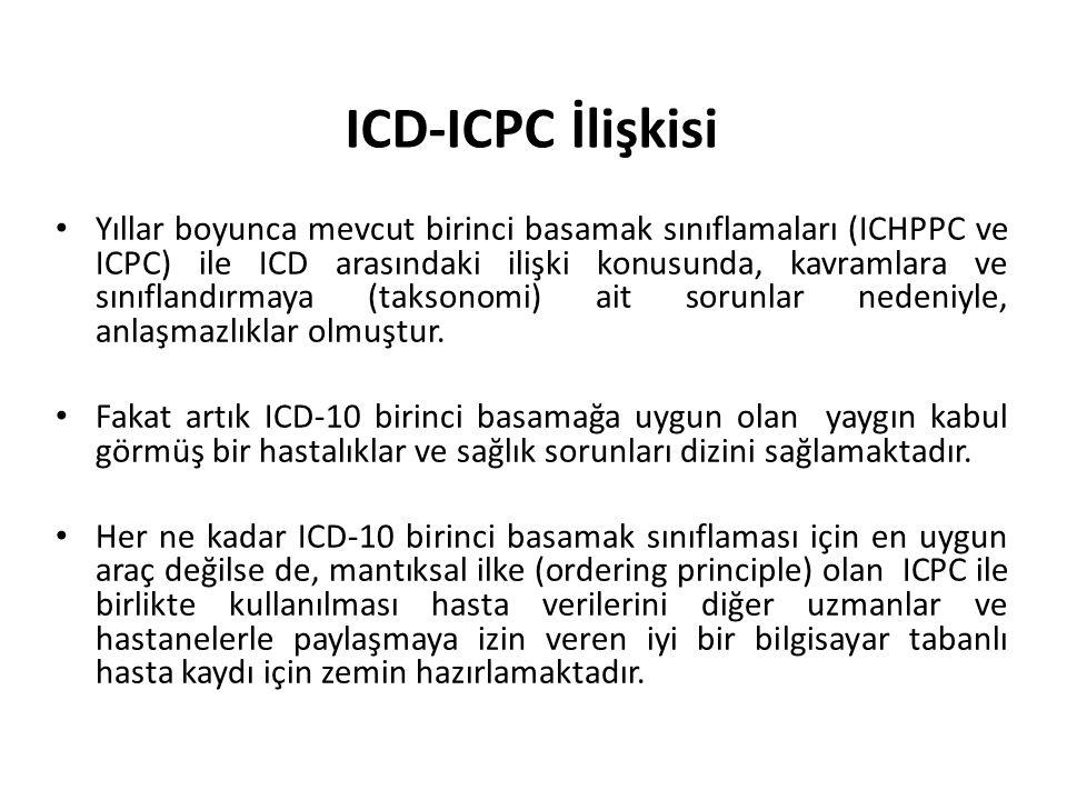 ICD-ICPC İlişkisi Yıllar boyunca mevcut birinci basamak sınıflamaları (ICHPPC ve ICPC) ile ICD arasındaki ilişki konusunda, kavramlara ve sınıflandırm
