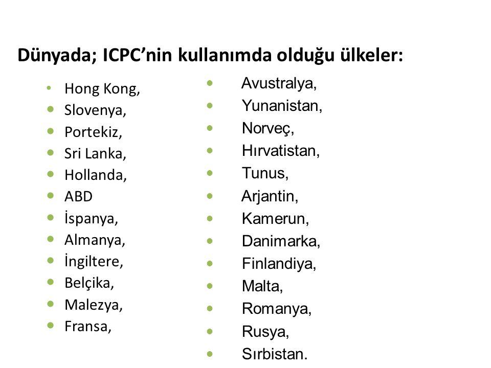 Hong Kong, Slovenya, Portekiz, Sri Lanka, Hollanda, ABD İspanya, Almanya, İngiltere, Belçika, Malezya, Fransa, Avustralya, Yunanistan, Norveç, Hırvati