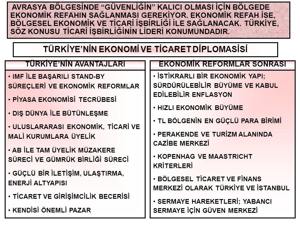 SOVYETLER BİRLİĞİ'NİN ERKEN DAĞILMASI.