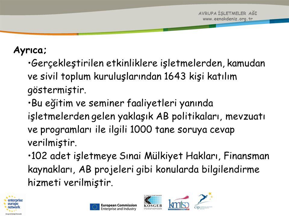 AVRUPA İŞLETMELER AĞI www.eenakdeniz.org.tr Ayrıca; Gerçekleştirilen etkinliklere işletmelerden, kamudan ve sivil toplum kuruluşlarından 1643 kişi kat