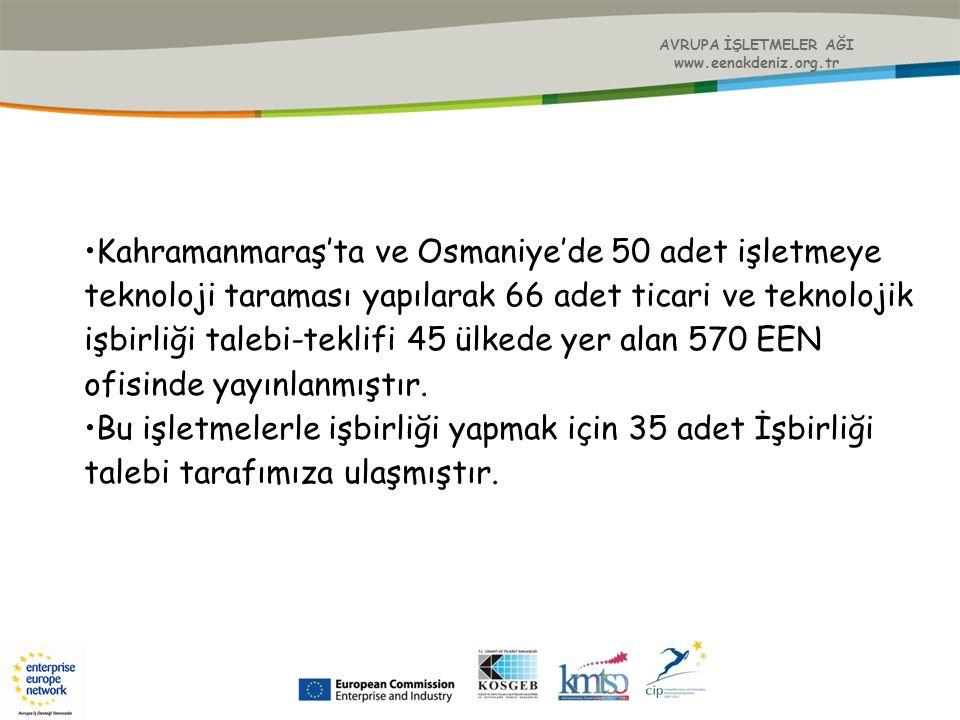 AVRUPA İŞLETMELER AĞI www.eenakdeniz.org.tr Kahramanmaraş'ta ve Osmaniye'de 50 adet işletmeye teknoloji taraması yapılarak 66 adet ticari ve teknoloji
