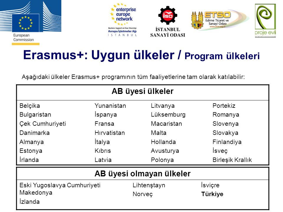 Erasmus+: Uygun ülkeler / Ortak ülkeler AB'ye komşu ülkeler Doğu Ortak Ülkeler: Güney Akdeniz ülkeleri: Batı Balkanlar: Diğer: Azerbaycan, Belarus, Ermenistan, Gürcistan, Moldova, Ukrayna Cezayir, Fas, Filistin, İsrail, Libya, Lübnan, Mısır, Suriye, Tunus, Ürdün Arnavutluk, Bosna ve Hersek, Kosova, Karadağ, Sırbistan Rusya Federasyonu Aşağıdaki ülkeler Erasmus+ programının belirli faaliyetlerine belirli şartlar dahilinde katılabilir: Diğer ortak ülkeler Programın bazı faaliyetleri dünyanın her yerinden ortak ülkelere açıktır.