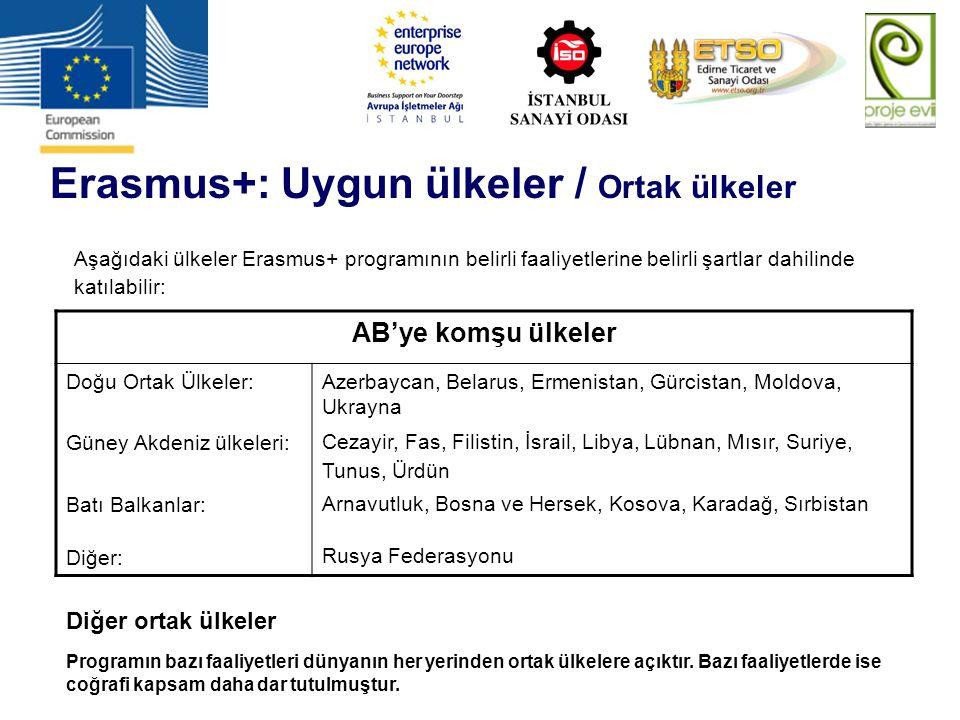 Erasmus+: Uygun ülkeler / Ortak ülkeler AB'ye komşu ülkeler Doğu Ortak Ülkeler: Güney Akdeniz ülkeleri: Batı Balkanlar: Diğer: Azerbaycan, Belarus, Er