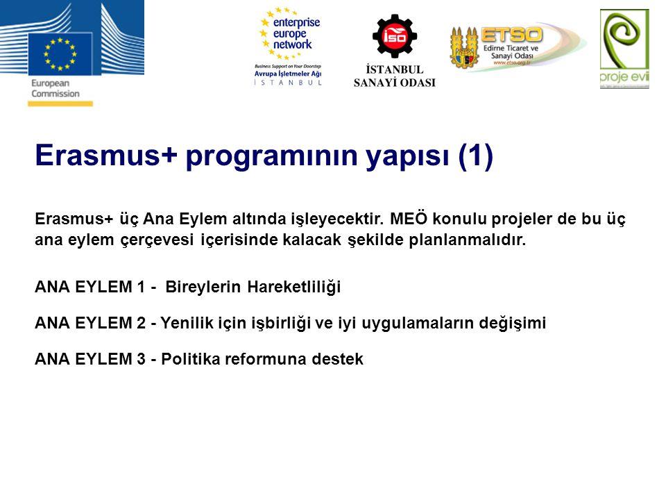 Erasmus+ programının yapısı (1) Erasmus+ üç Ana Eylem altında işleyecektir. MEÖ konulu projeler de bu üç ana eylem çerçevesi içerisinde kalacak şekild