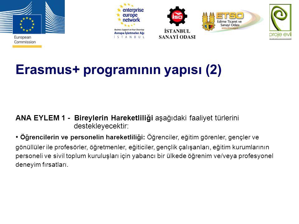 Erasmus+ programının yapısı (3) ANA EYLEM 2 - Yenilik için işbirliği ve iyi uygulamaların değişimi aşağıdaki faaliyet türlerini destekleyecektir: Öğretim, eğitim ve gençlik ile yeniliğin özendirilmesi; eğitim, öğretim ve gençlik ya da ilgili diğer konularda çalışan değişik türden kuruluşlar arasında tecrübe ve bilgi paylaşımı içerecek girişimleri destekleyen milletlerarası Stratejik ortaklıklar ; Yüksek öğretim kurumları ile yeniliği, girişimciliği, yaratıcılığı, istihdam edilebilirliği, bilgi değişimini ve/veya disiplinler arası öğretimi ve öğrenimi geliştirmek isteyen işletmeler arasında Bilgi Ortaklıkları; Bir ya da daha fazla profesyonel alanda gösterilmesi gereken becerilerin ya da özel bir ekonomik sektördeki eğilimlerin üzerine tasarlanmış ortak mesleki eğitim müfredatı, programlar, öğretim ve eğitim metodolojilerinin hazırlanmasını ve uygulanmasını destekleyen Sektör Beceri Ortaklıkları;