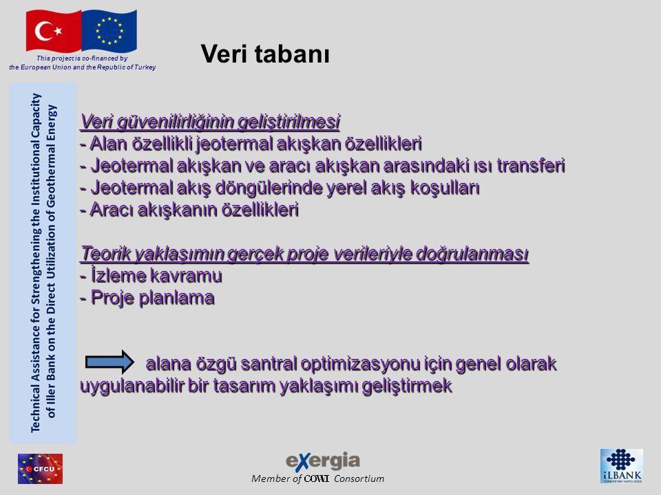 Member of Consortium This project is co-financed by the European Union and the Republic of Turkey Veri güvenilirliğinin geliştirilmesi - Alan özellikli jeotermal akışkan özellikleri - Jeotermal akışkan ve aracı akışkan arasındaki ısı transferi - Jeotermal akış döngülerinde yerel akış koşulları - Aracı akışkanın özellikleri Teorik yaklaşımın gerçek proje verileriyle doğrulanması - İzleme kavramu - Proje planlama alana özgü santral optimizasyonu için genel olarak uygulanabilir bir tasarım yaklaşımı geliştirmek Veri tabanı