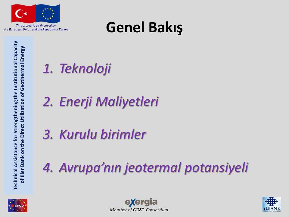 Member of Consortium This project is co-financed by the European Union and the Republic of Turkey Genel Bakış 1.Teknoloji 2.Enerji Maliyetleri 3.Kurul