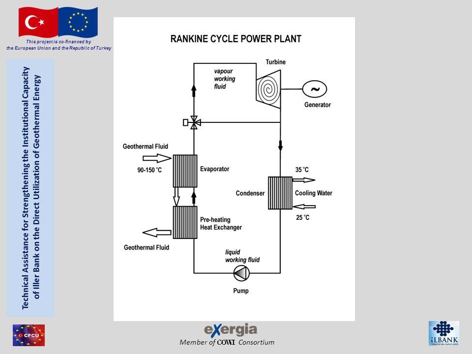 Member of Consortium This project is co-financed by the European Union and the Republic of Turkey Jeotermal İlgi Alanı 90 - 120 ºC *120 - 150 ºC *150 - 225 ºC *225 – 350 ºC MW th MW e MW th MW e MW th MW e MW th MW e Almanya, Kuzey Üst Rhine Kuzey Üst Rhine73189201 Almanya, Kuzey Almanya Basini 3.968481 Almanya Üst Rhine Graben 1.2861421.60489 Almanya, Molasse 66771 Yunanistan,Basi nleri: Evros, Xanthi, Komotini, Ne- stos, Strymon 4.756423 Avrupa'nın hidrotermal kaynakları 2/5