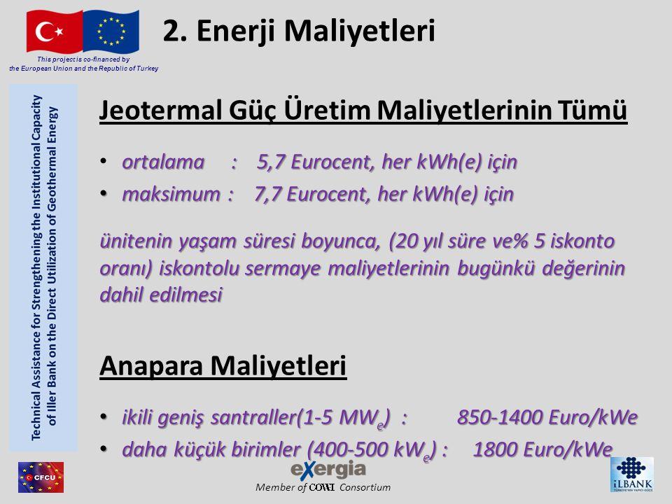 Member of Consortium This project is co-financed by the European Union and the Republic of Turkey  Tasarım yaklaşımı: Net güç maksimizasyonu - Optimum yoğunlaşma sıcaklığı - Optimum reenjeksiyon sıcaklığı (yada buharlaşma sıcaklığı) - Optimum akış debisi