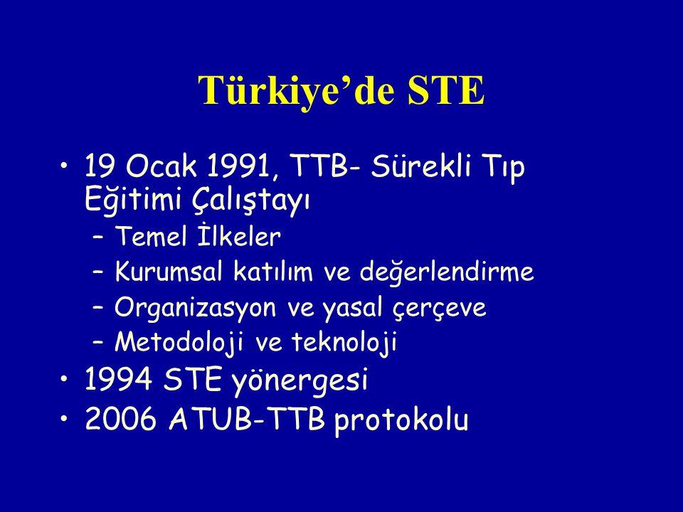 Türkiye'de STE 19 Ocak 1991, TTB- Sürekli Tıp Eğitimi Çalıştayı –Temel İlkeler –Kurumsal katılım ve değerlendirme –Organizasyon ve yasal çerçeve –Metodoloji ve teknoloji 1994 STE yönergesi 2006 ATUB-TTB protokolu