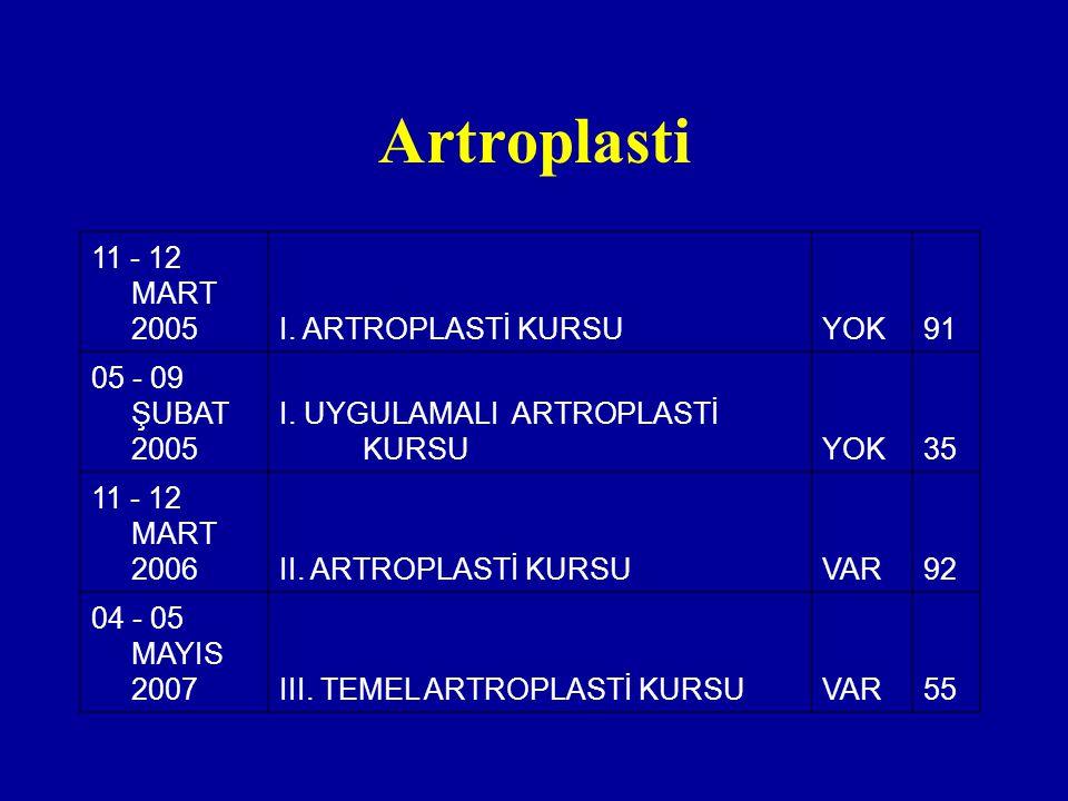 Artroplasti 11 - 12 MART 2005I. ARTROPLASTİ KURSUYOK91 05 - 09 ŞUBAT 2005 I. UYGULAMALI ARTROPLASTİ KURSUYOK35 11 - 12 MART 2006II. ARTROPLASTİ KURSUV