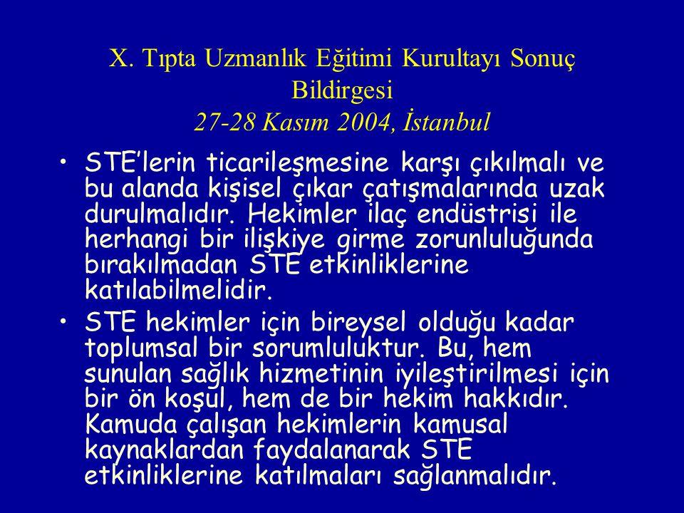 X. Tıpta Uzmanlık Eğitimi Kurultayı Sonuç Bildirgesi 27-28 Kasım 2004, İstanbul STE'lerin ticarileşmesine karşı çıkılmalı ve bu alanda kişisel çıkar ç